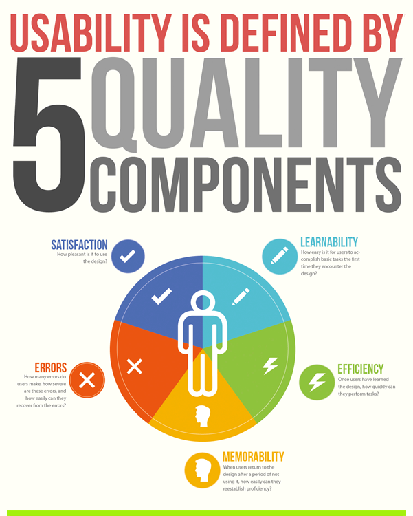 quality components ranking xpress